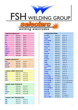 Free Download PDF Books, Selectarc Welding Electrodes