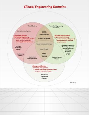 Free Download PDF Books, Biomedical Engineering Technician Intern Job Description Template