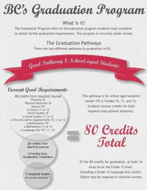 Free Download PDF Books, BEs Graduation Event Program Template