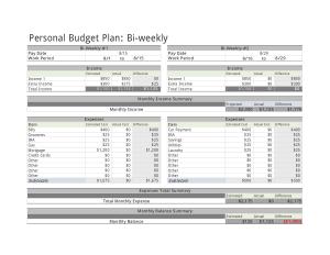 Biweekly Personal Budget Template