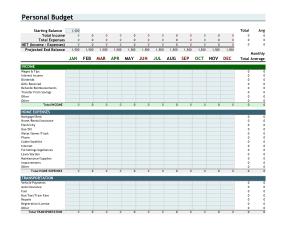 Personal Budget Spreadsheet Draft Template