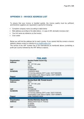 Free Download PDF Books, Invoice Address List Sample Template