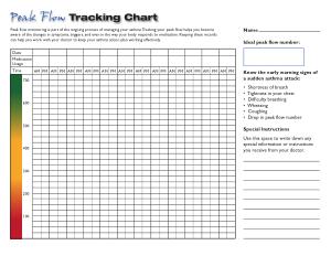 Free Download PDF Books, Blank Peak Flow Chart Template