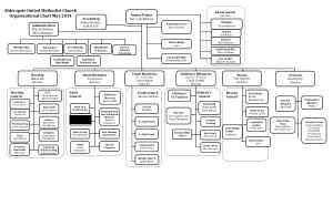 Free Download PDF Books, Aldersgate United Methodist Church Organizational Chart Template