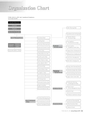 Free Download PDF Books, Annual Organization Chart Template