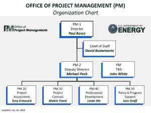 Free Download PDF Books, Management Organisation Chart Sample Template