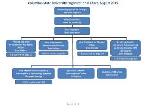 Free Download PDF Books, CSU Organization Chart Template