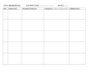Behavior Log For Teacher Template