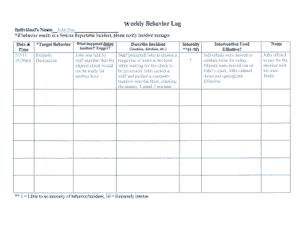 Weekly Behavior Log Template