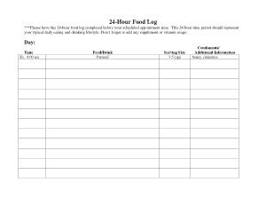 24 Hour Food Log Template