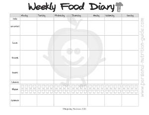 Weekly Food Diary Log Template