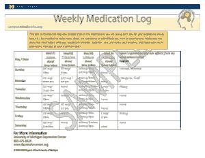Weekly Medication Template