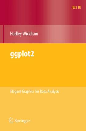 Free Download PDF Books, Ggplot2 Elegant Graphics For Data Analysis